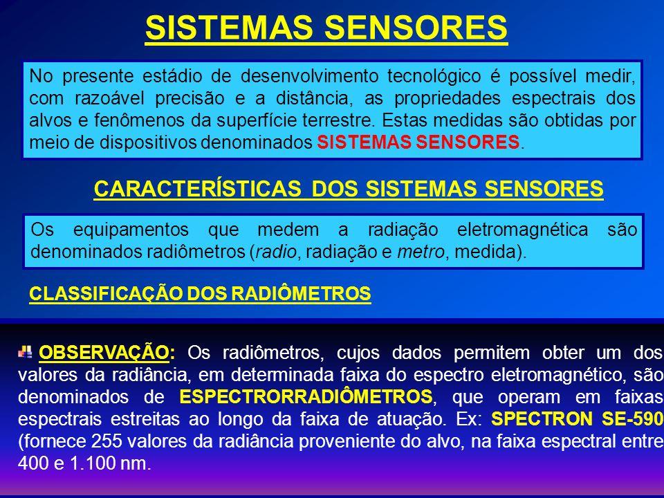 SISTEMAS SENSORES CARACTERÍSTICAS DOS SISTEMAS SENSORES