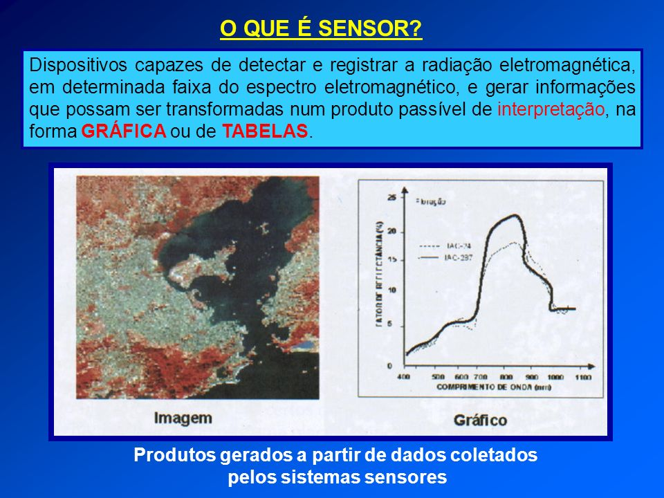 Produtos gerados a partir de dados coletados pelos sistemas sensores