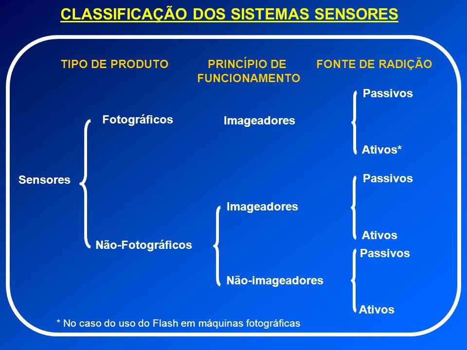 CLASSIFICAÇÃO DOS SISTEMAS SENSORES