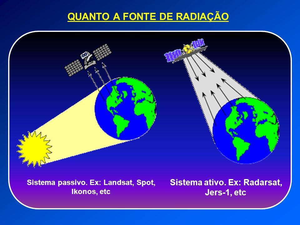 Sistema passivo. Ex: Landsat, Spot, Sistema ativo. Ex: Radarsat,