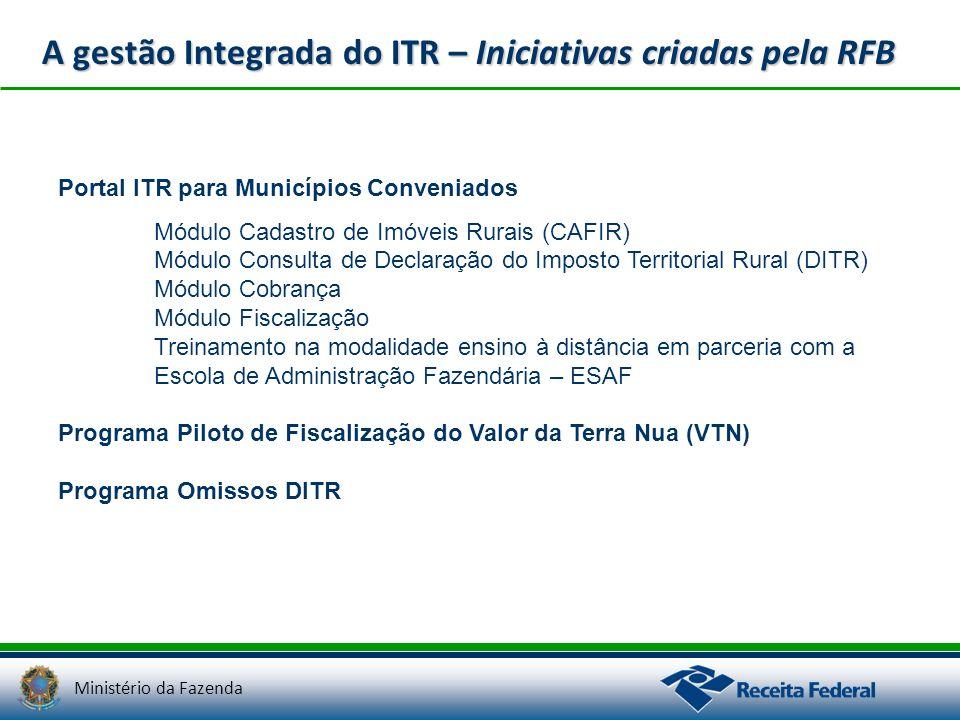 A gestão Integrada do ITR – Iniciativas criadas pela RFB