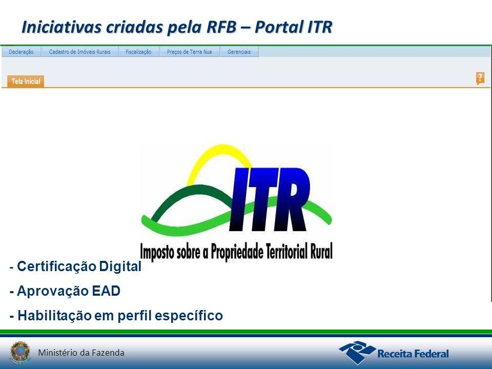 Iniciativas criadas pela RFB – Portal ITR