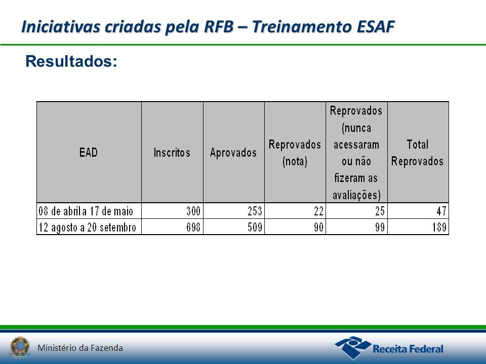 Iniciativas criadas pela RFB – Treinamento ESAF