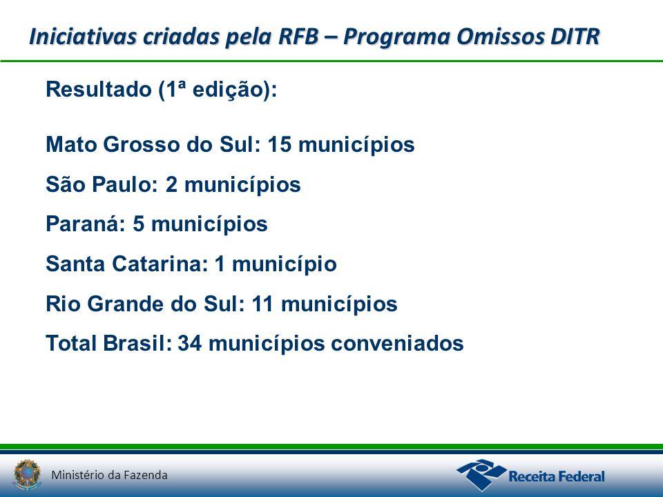 Iniciativas criadas pela RFB – Programa Omissos DITR