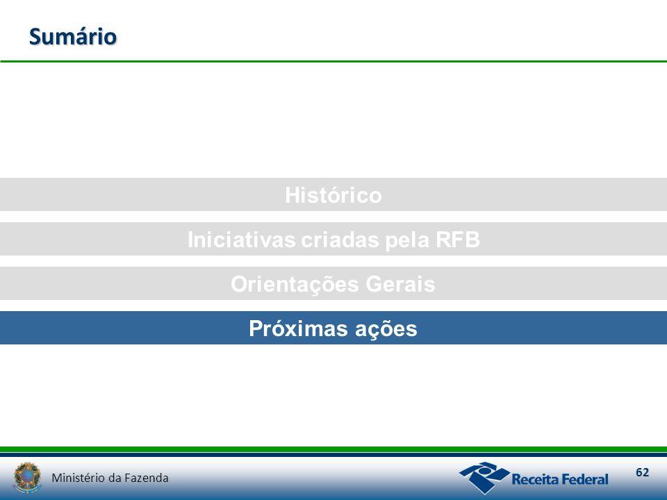 Iniciativas criadas pela RFB