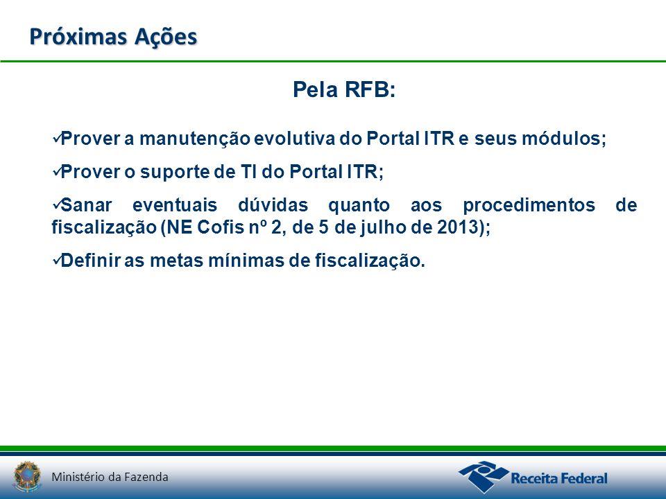 Próximas Ações Pela RFB: