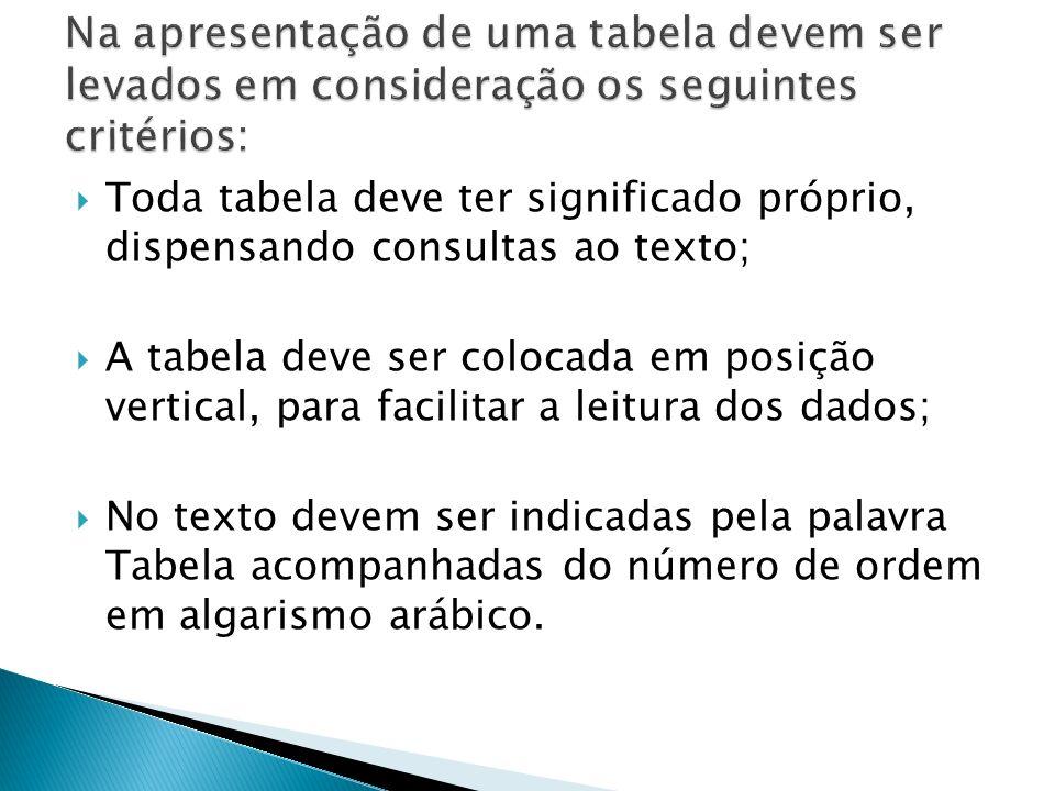 Na apresentação de uma tabela devem ser levados em consideração os seguintes critérios: