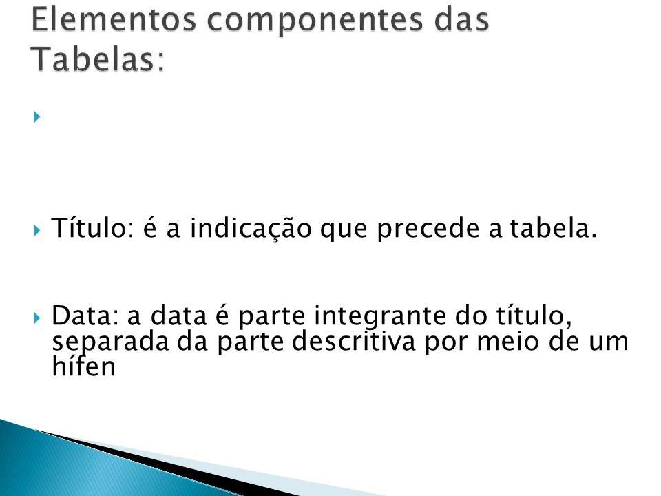 Elementos componentes das Tabelas: