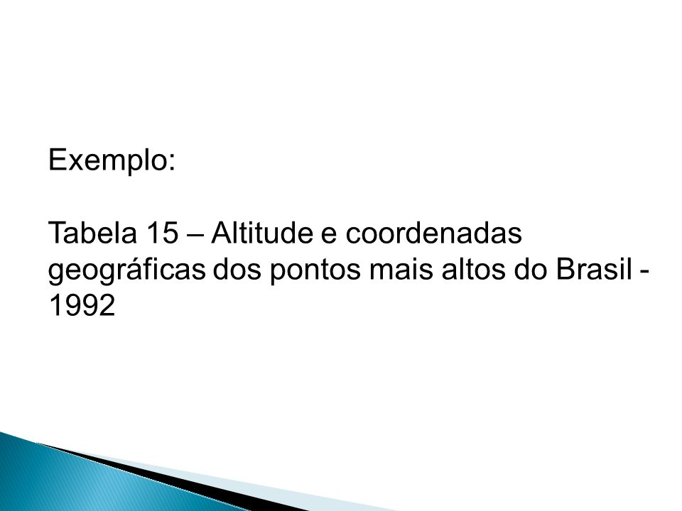 Exemplo: Tabela 15 – Altitude e coordenadas geográficas dos pontos mais altos do Brasil -1992