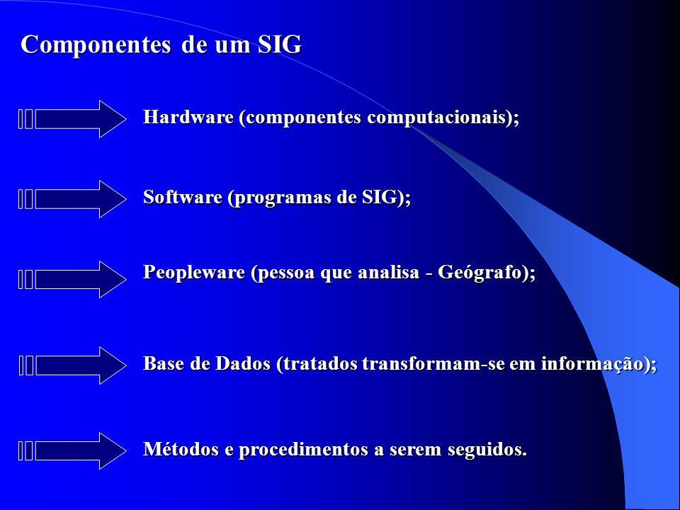 Componentes de um SIG Hardware (componentes computacionais);