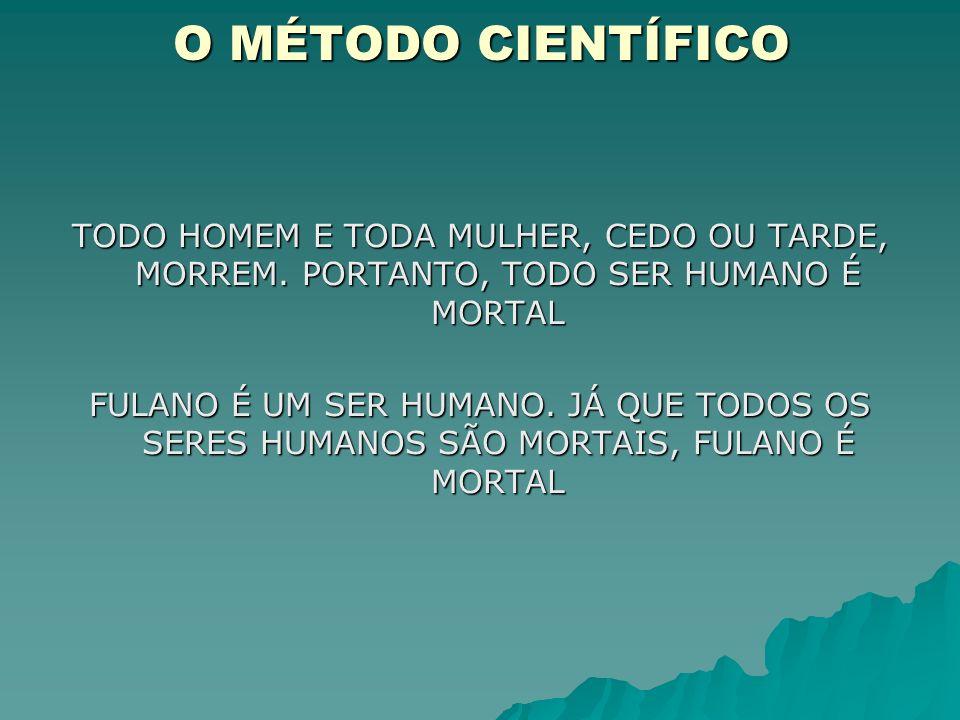 O MÉTODO CIENTÍFICO TODO HOMEM E TODA MULHER, CEDO OU TARDE, MORREM. PORTANTO, TODO SER HUMANO É MORTAL.