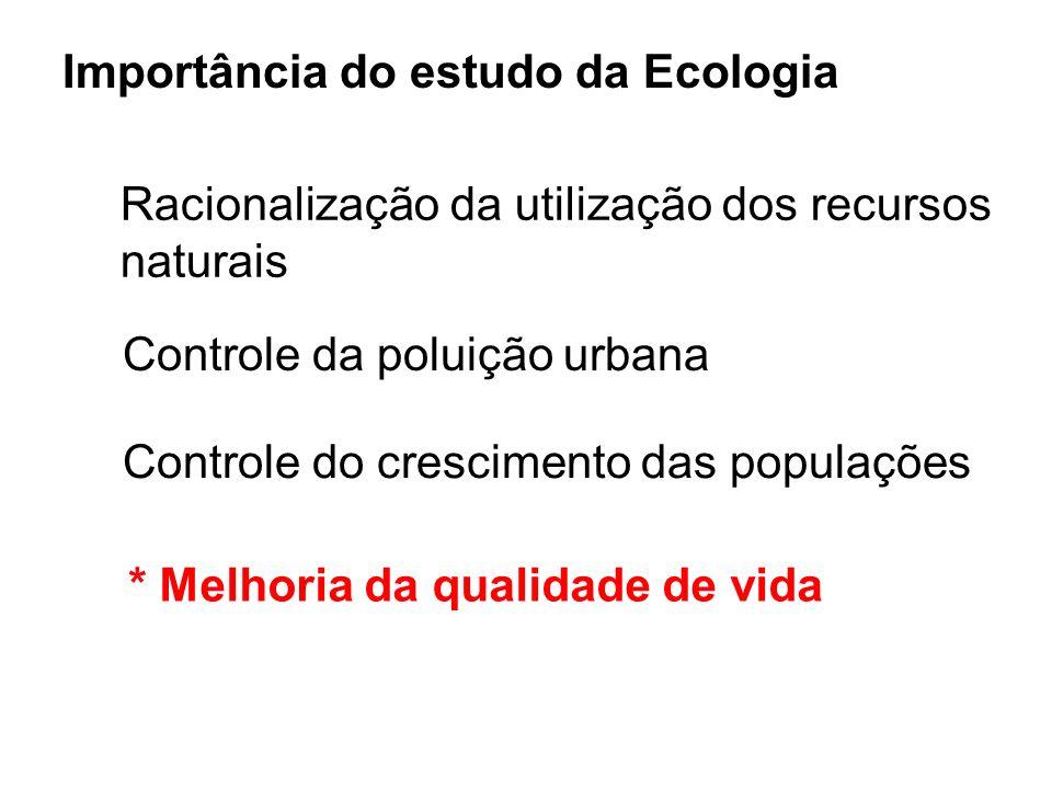 Importância do estudo da Ecologia
