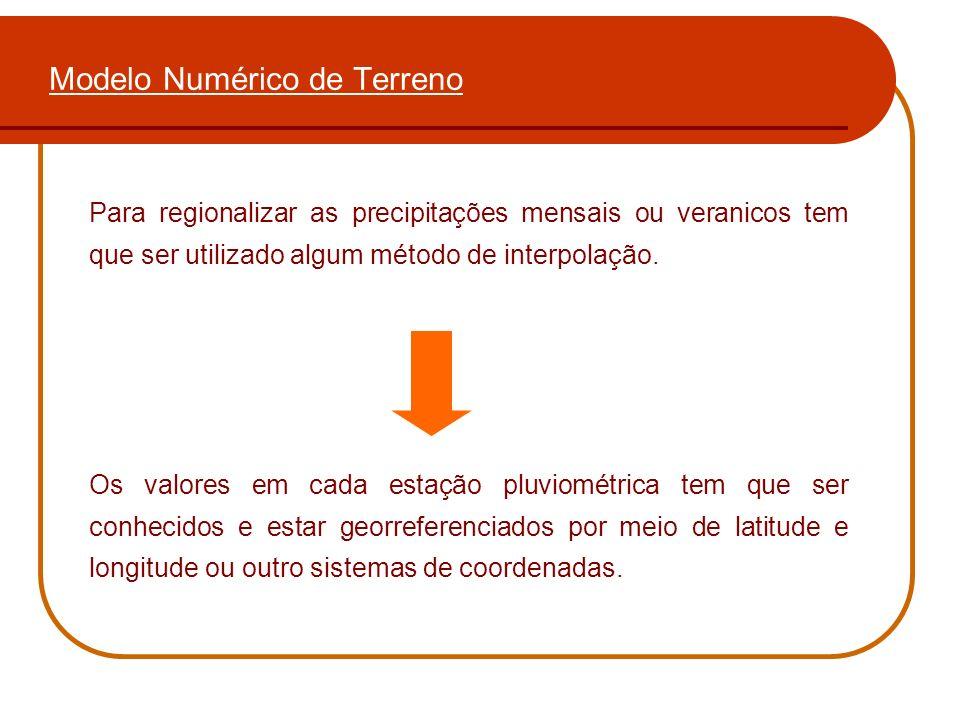 Modelo Numérico de Terreno