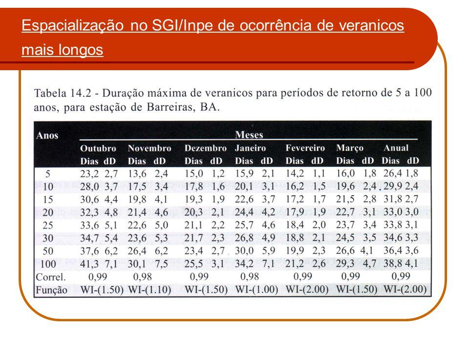 Espacialização no SGI/Inpe de ocorrência de veranicos mais longos