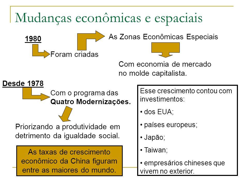 Mudanças econômicas e espaciais