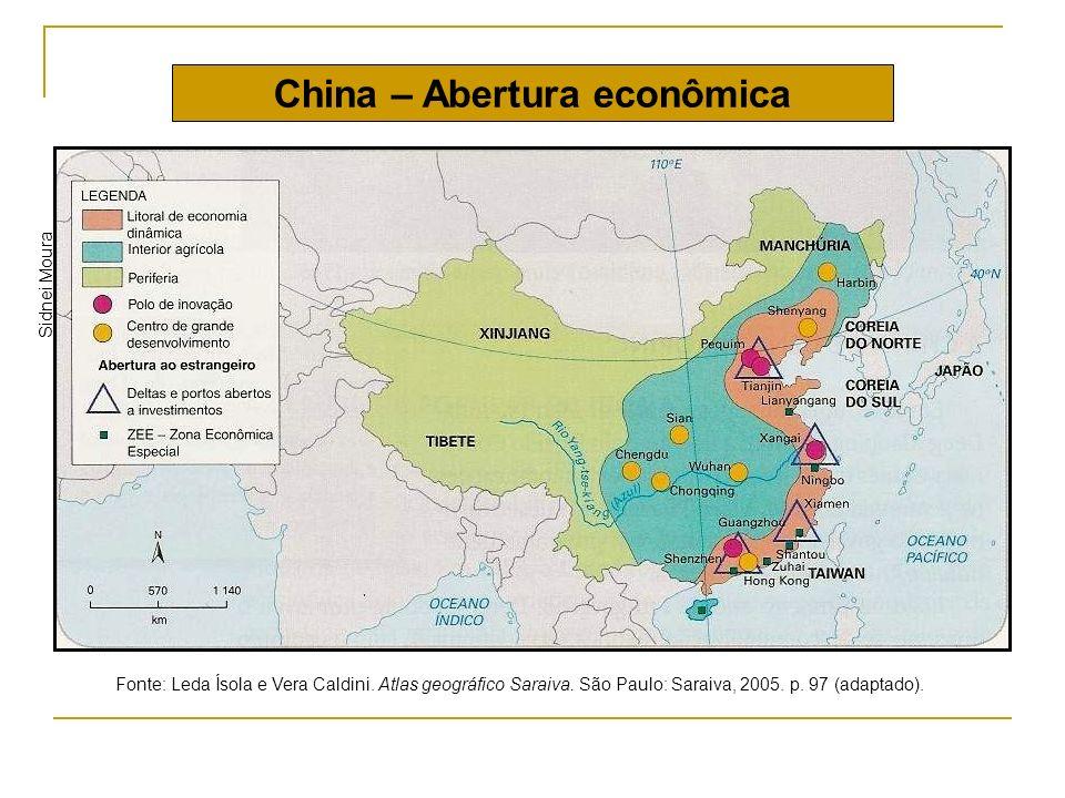 China – Abertura econômica