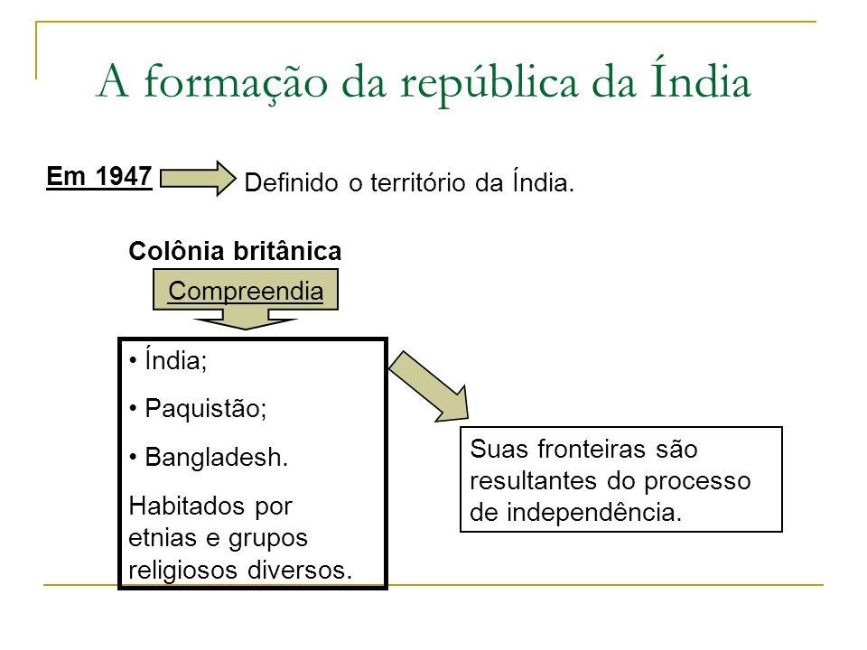 A formação da república da Índia