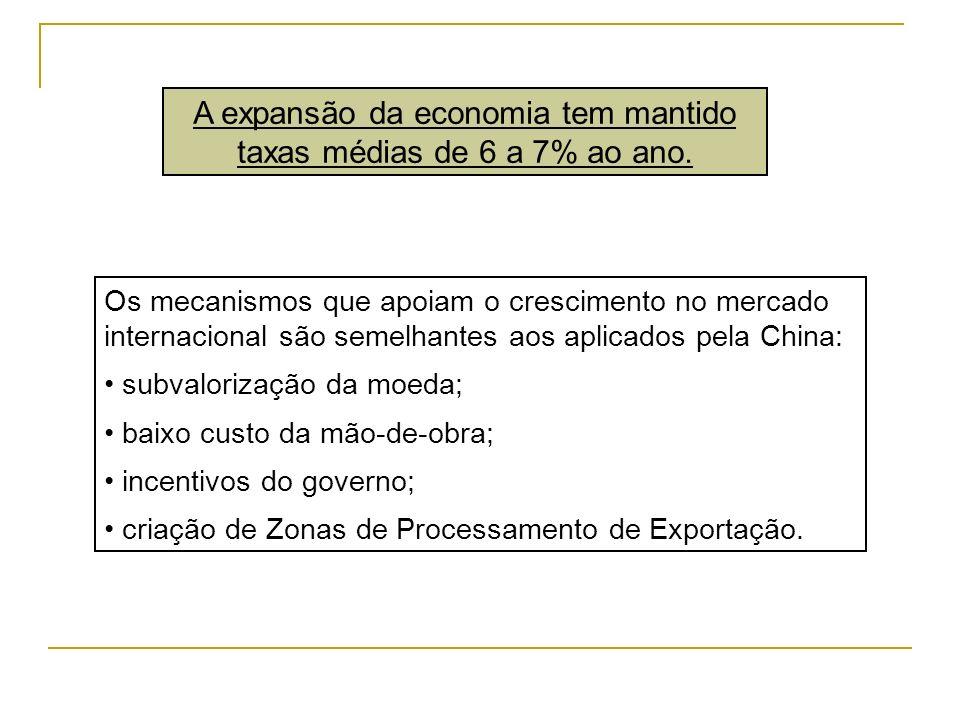 A expansão da economia tem mantido taxas médias de 6 a 7% ao ano.