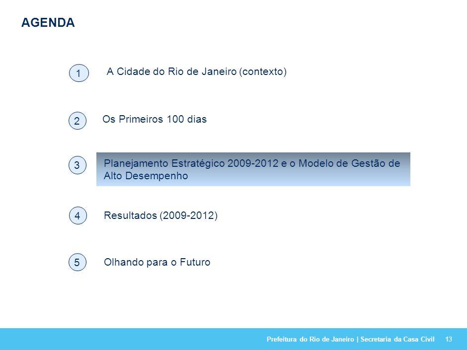 AGENDA 1 A Cidade do Rio de Janeiro (contexto) 2 Os Primeiros 100 dias