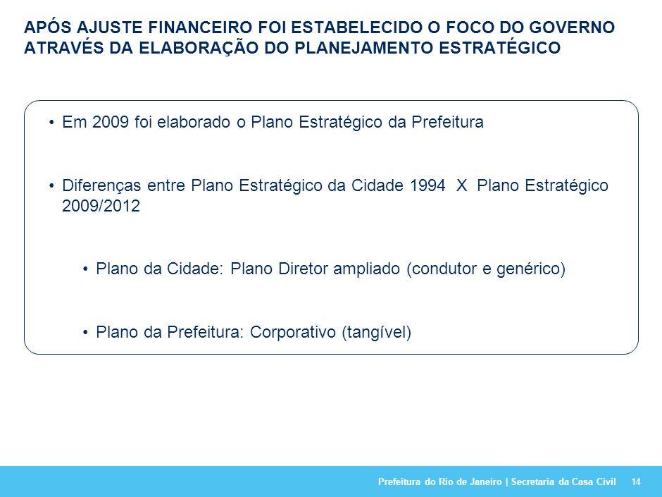 Em 2009 foi elaborado o Plano Estratégico da Prefeitura
