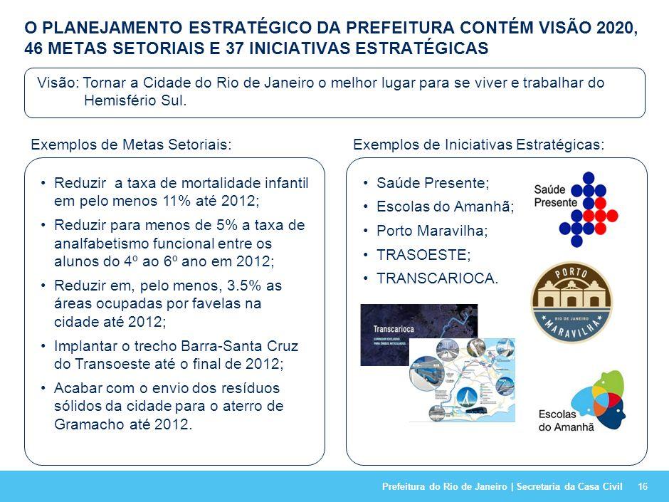 O PLANEJAMENTO ESTRATÉGICO DA PREFEITURA CONTÉM VISÃO 2020, 46 METAS SETORIAIS E 37 INICIATIVAS ESTRATÉGICAS