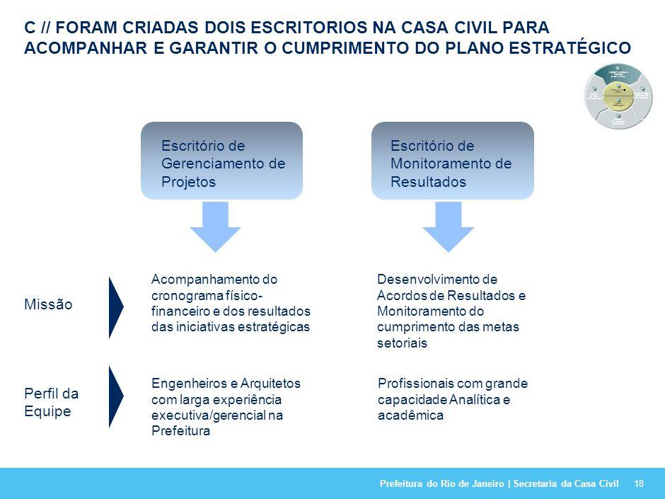 C // FORAM CRIADAS DOIS ESCRITORIOS NA CASA CIVIL PARA ACOMPANHAR E GARANTIR O CUMPRIMENTO DO PLANO ESTRATÉGICO