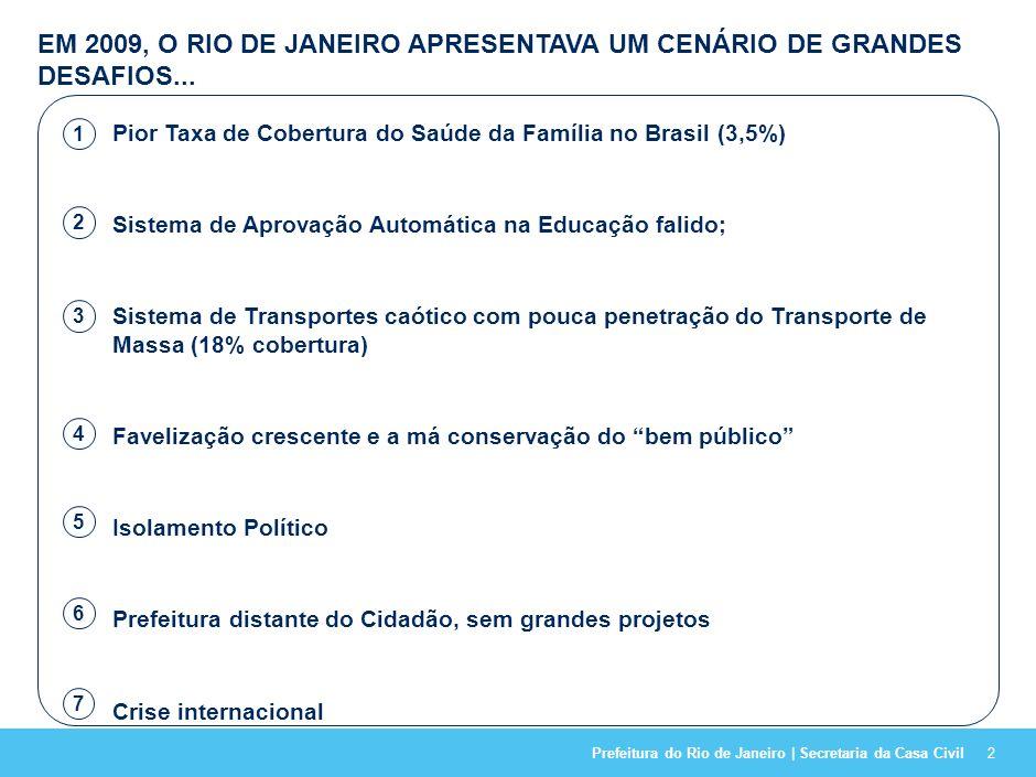 EM 2009, O RIO DE JANEIRO APRESENTAVA UM CENÁRIO DE GRANDES DESAFIOS...