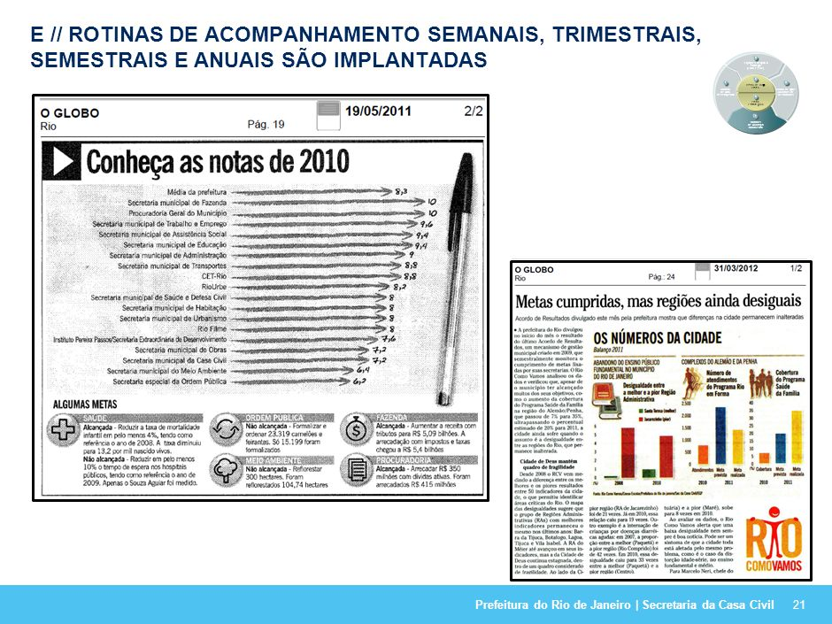 E // ROTINAS DE ACOMPANHAMENTO SEMANAIS, TRIMESTRAIS, SEMESTRAIS E ANUAIS SÃO IMPLANTADAS