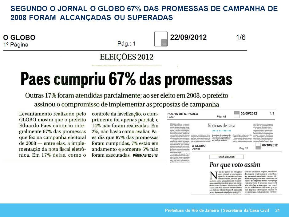 SEGUNDO O JORNAL O GLOBO 67% DAS PROMESSAS DE CAMPANHA DE 2008 FORAM ALCANÇADAS OU SUPERADAS