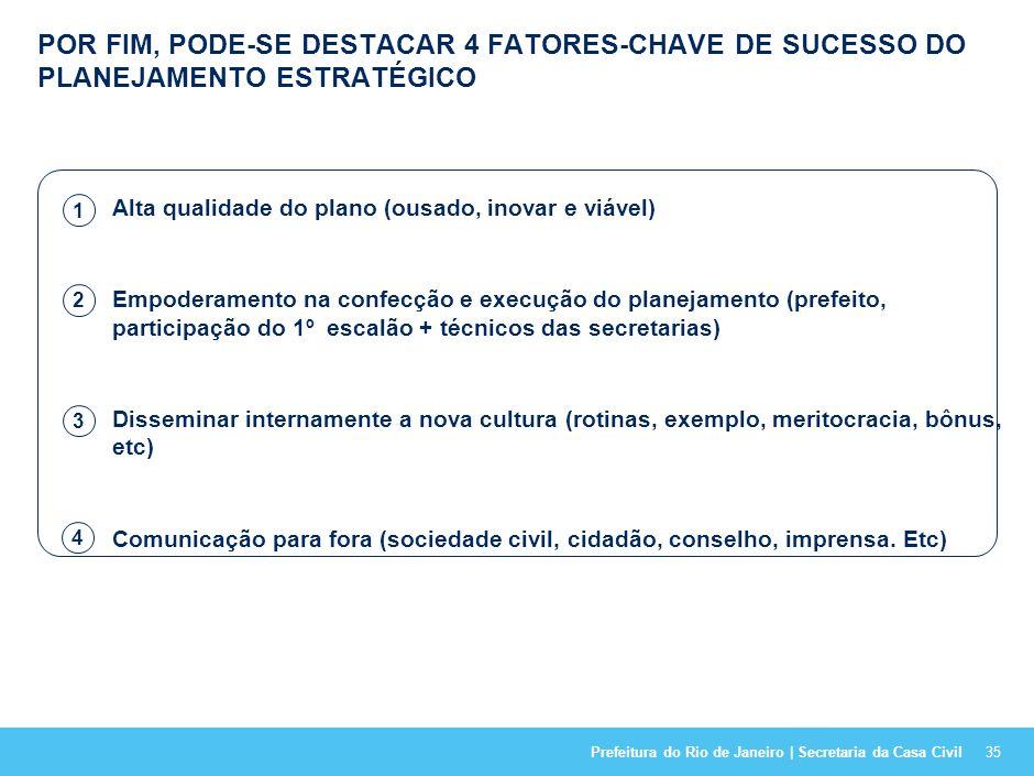POR FIM, PODE-SE DESTACAR 4 FATORES-CHAVE DE SUCESSO DO PLANEJAMENTO ESTRATÉGICO