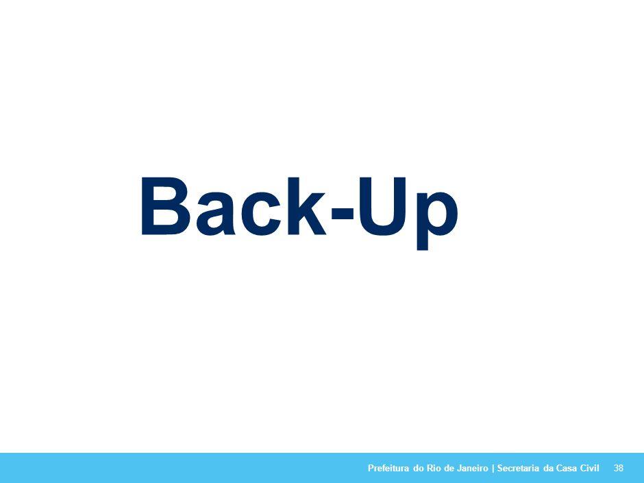 Back-Up 38 38
