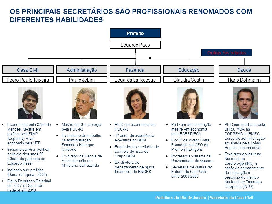 OS PRINCIPAIS SECRETÁRIOS SÃO PROFISSIONAIS RENOMADOS COM DIFERENTES HABILIDADES