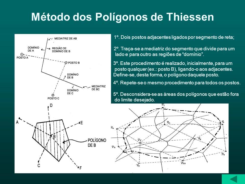 Método dos Polígonos de Thiessen