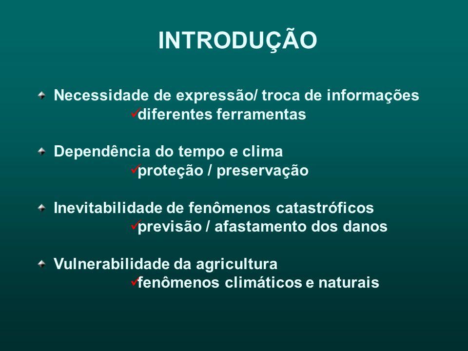INTRODUÇÃO Necessidade de expressão/ troca de informações