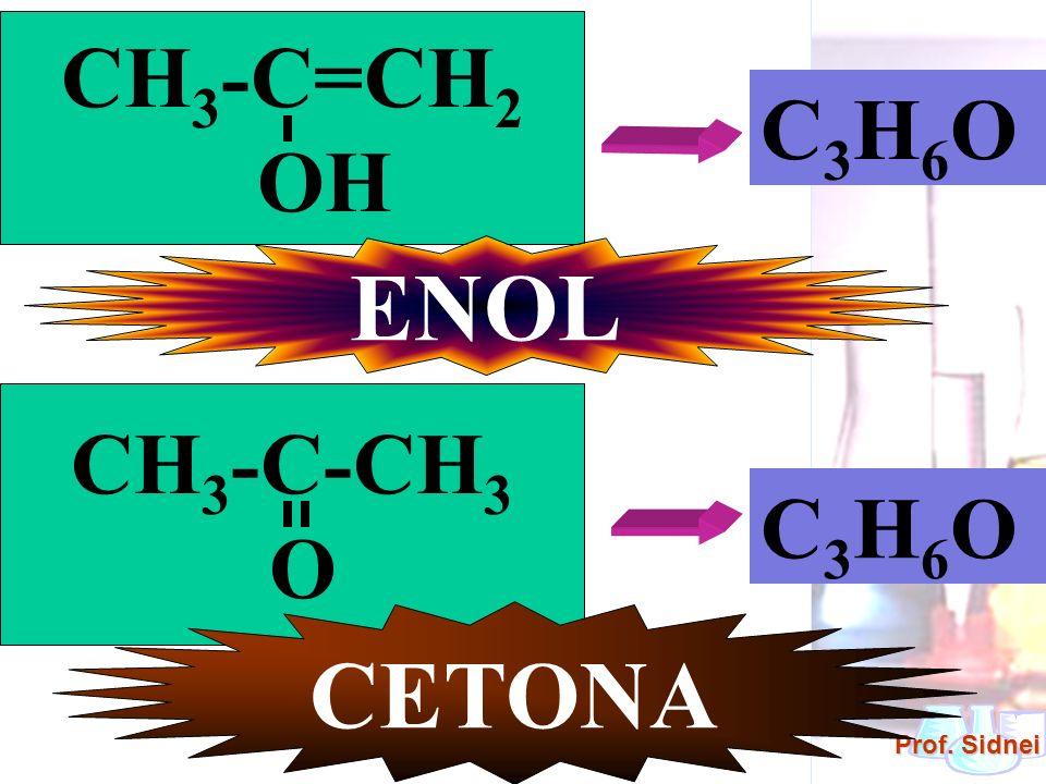 CH3-C=CH2 OH C3H6O ENOL CH3-C-CH3 O C3H6O CETONA