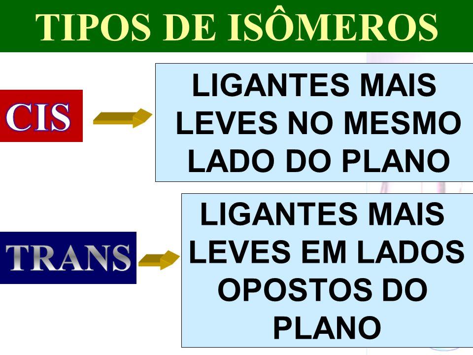 TIPOS DE ISÔMEROS CIS TRANS LIGANTES MAIS LEVES NO MESMO LADO DO PLANO