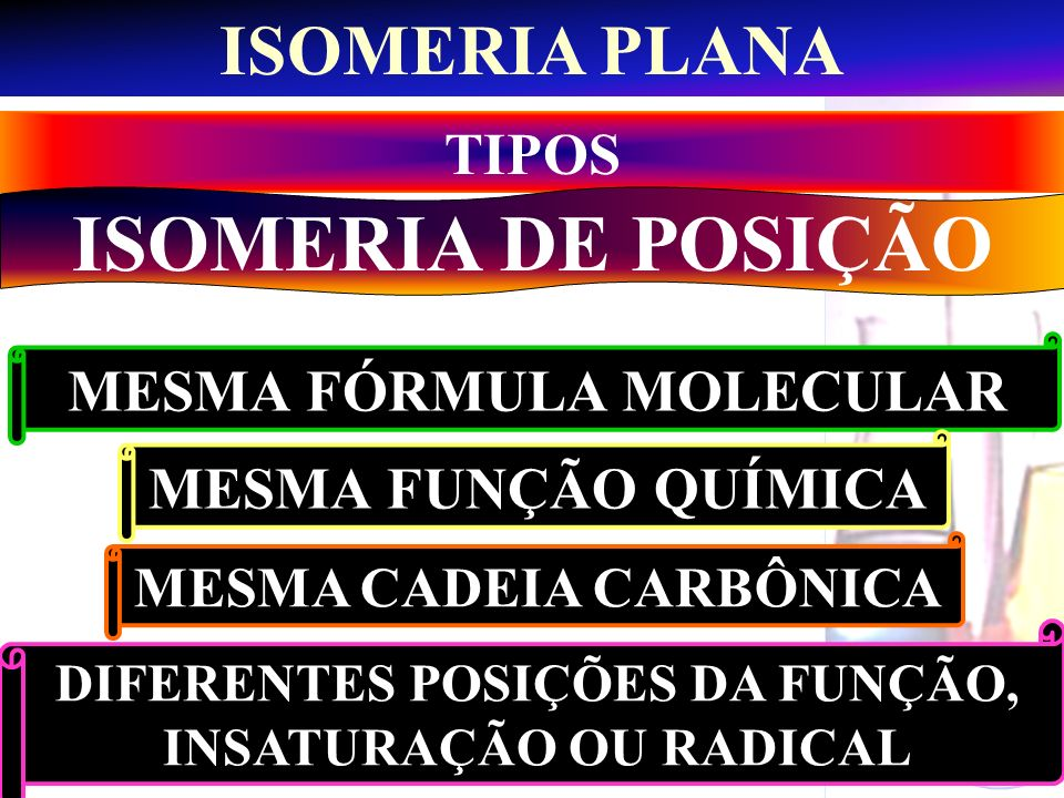 ISOMERIA DE POSIÇÃO ISOMERIA PLANA TIPOS MESMA FÓRMULA MOLECULAR