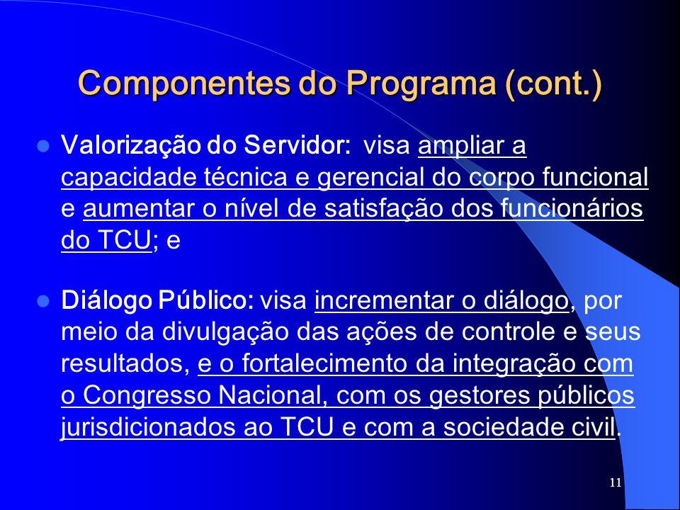Componentes do Programa (cont.)