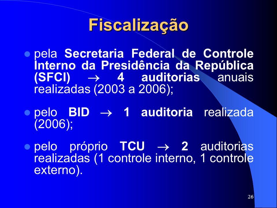 Fiscalização pela Secretaria Federal de Controle Interno da Presidência da República (SFCI)  4 auditorias anuais realizadas (2003 a 2006);