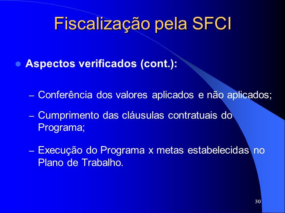 Fiscalização pela SFCI