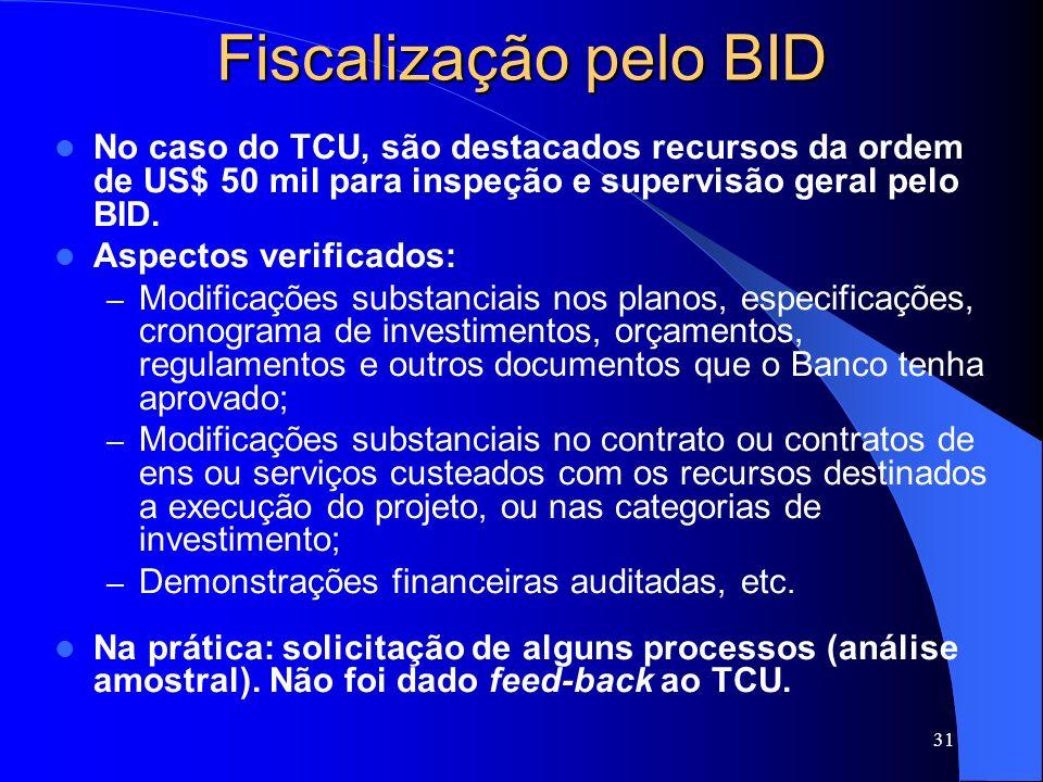 Fiscalização pelo BID No caso do TCU, são destacados recursos da ordem de US$ 50 mil para inspeção e supervisão geral pelo BID.