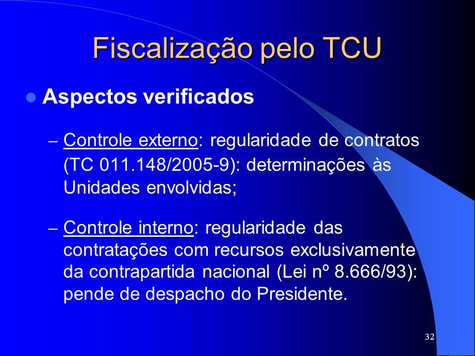 Fiscalização pelo TCU Aspectos verificados