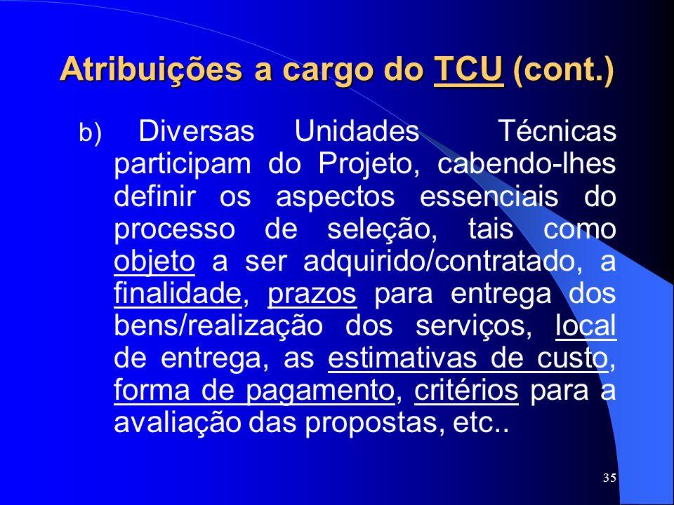 Atribuições a cargo do TCU (cont.)