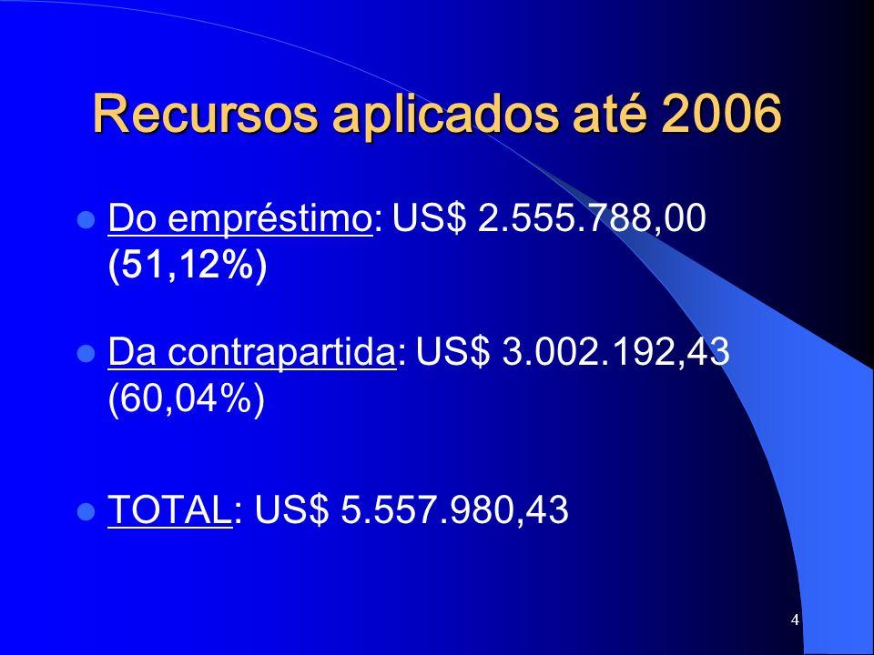 Recursos aplicados até 2006
