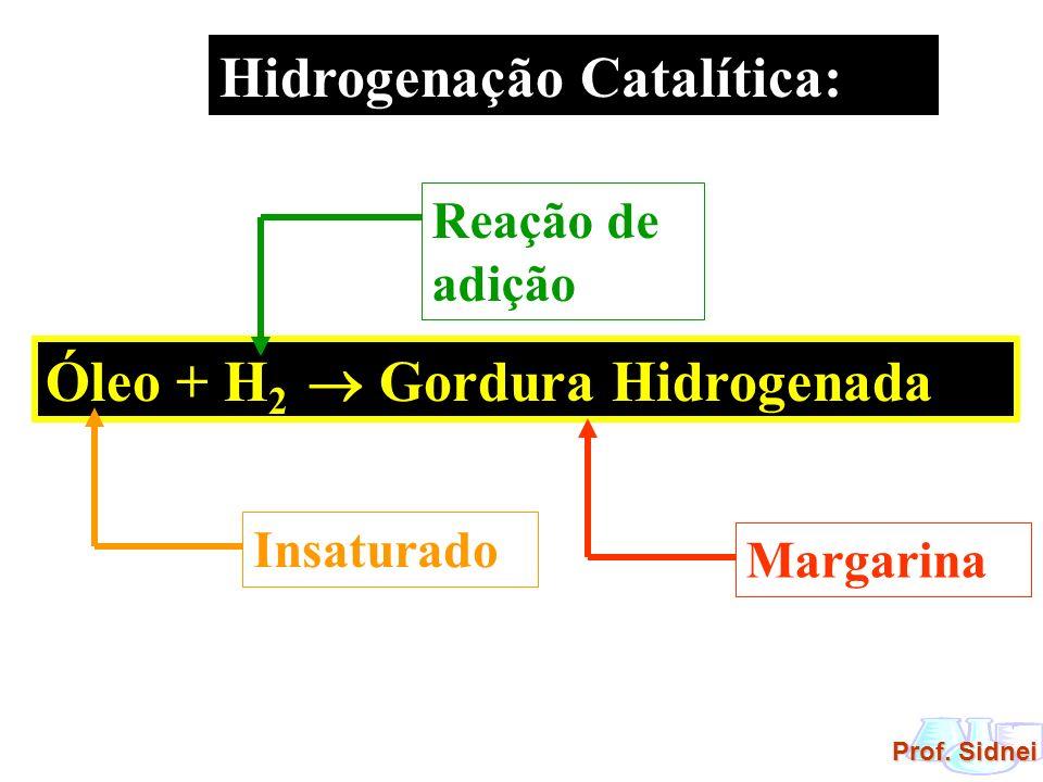 Hidrogenação Catalítica: