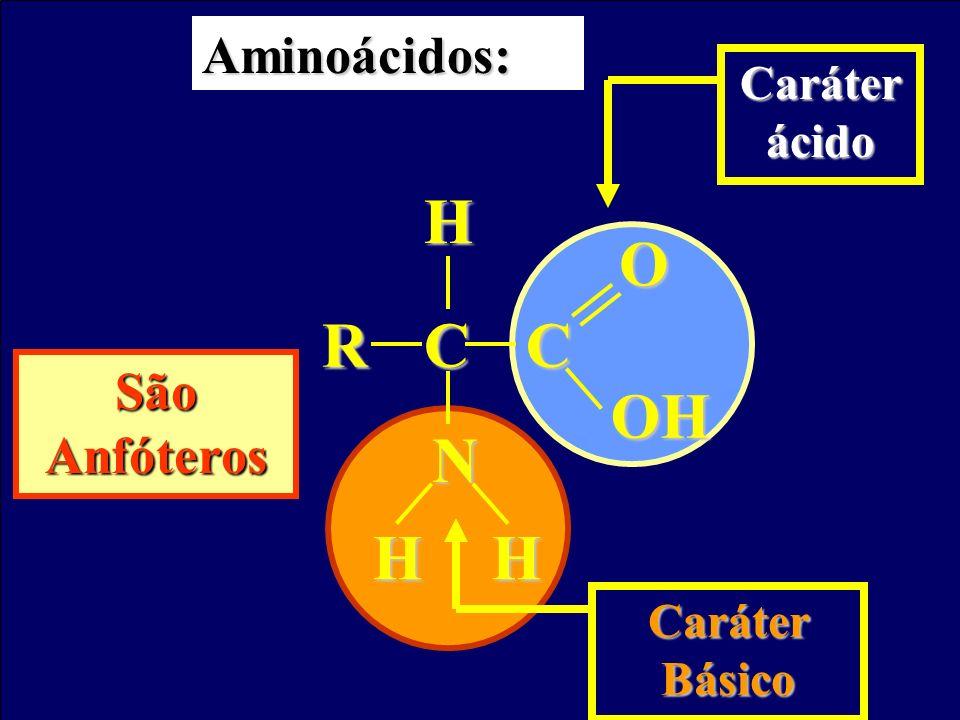 Aminoácidos: Caráter ácido C R N H OH O São Anfóteros Caráter Básico