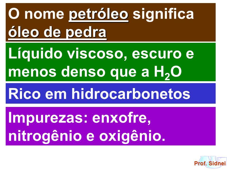 O nome petróleo significa óleo de pedra