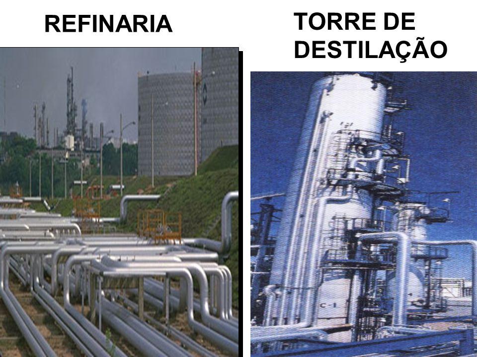 REFINARIA TORRE DE DESTILAÇÃO