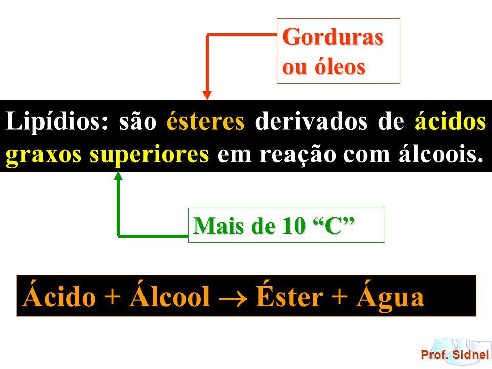 Ácido + Álcool  Éster + Água