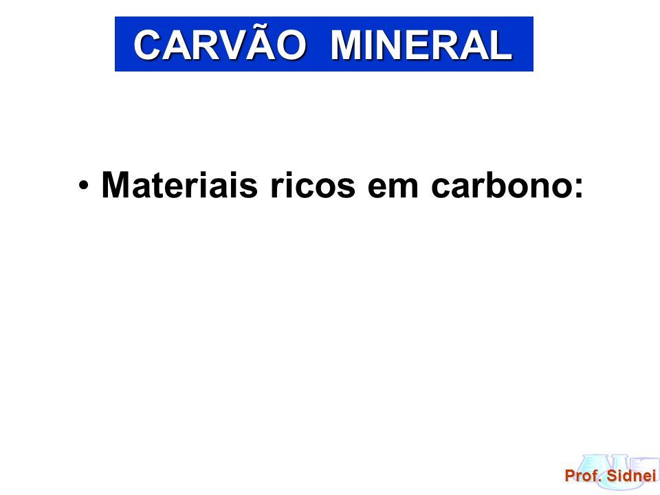CARVÃO MINERAL Materiais ricos em carbono:
